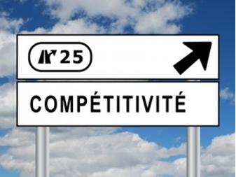 Pour Rexecode, net recul des indicateurs de compétitivité de la France