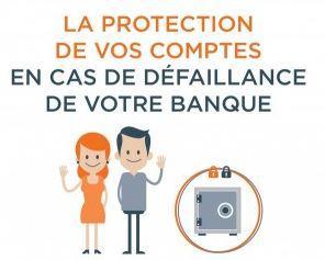 Inquiétant ! La garantie de dépôts à 100 000 euros vacille